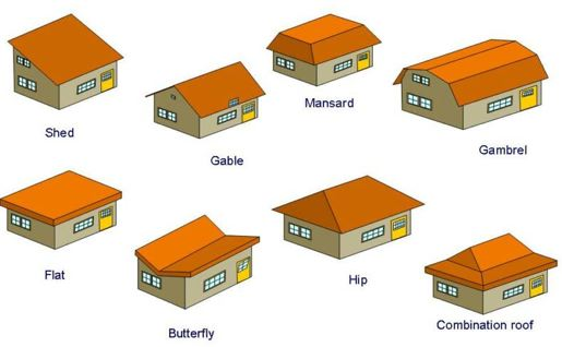 Firefoxscreensnapz011 for Types of roofs styles